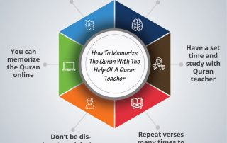 How to memorize the Quran with the help of a Quran Teacher