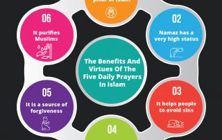 Benefits of Five Daily Prayers