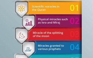 Quran a Miracle
