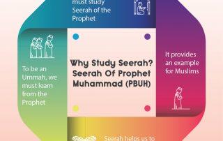 Seerah of the Prophet Muhammad (PBUH)