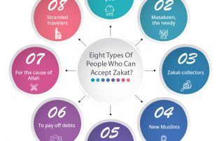 Types of people who can accept Zakat