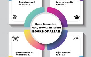Four Revealed Holy Books In Islam – Books Of Allah