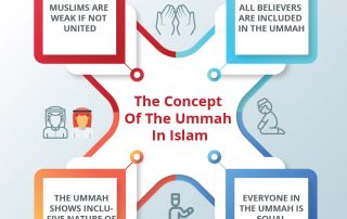 The Muslim Ummah