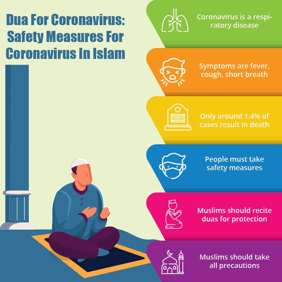 Duas for coronavirus