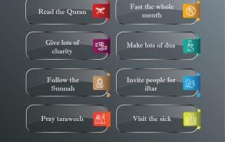 Good deeds you can do during Ramadan