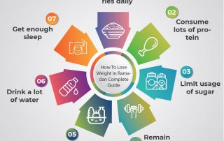 How to lose weight in Ramadan a complete guide