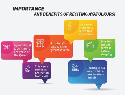 Importance and benefits of reciting Ayatul Kursi