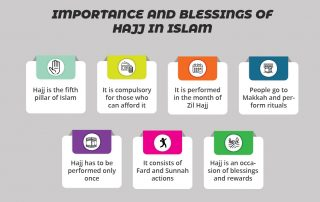 Importance And Blessings Of Hajj In Islam