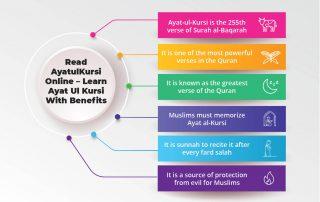 Read Ayatul Kursi Online - Learn Ayat ul Kursi with benefits