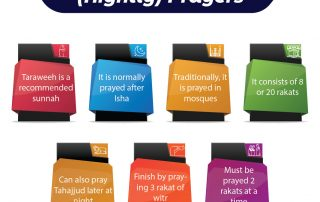 Traweeh And Tahajjud, Qiyam (Nightly) Prayers