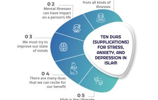Ten Duas for Stress