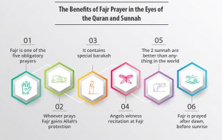 Benefits of Fajr Prayer