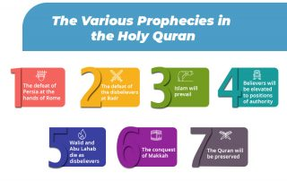 The Various Prophecies in the Quran