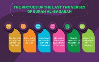 The Virtues of the Last Two Verses of Surah Al-Baqarah