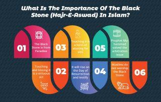 Importance Of The Black Stone (Hajr-E-Aswad) In Islam
