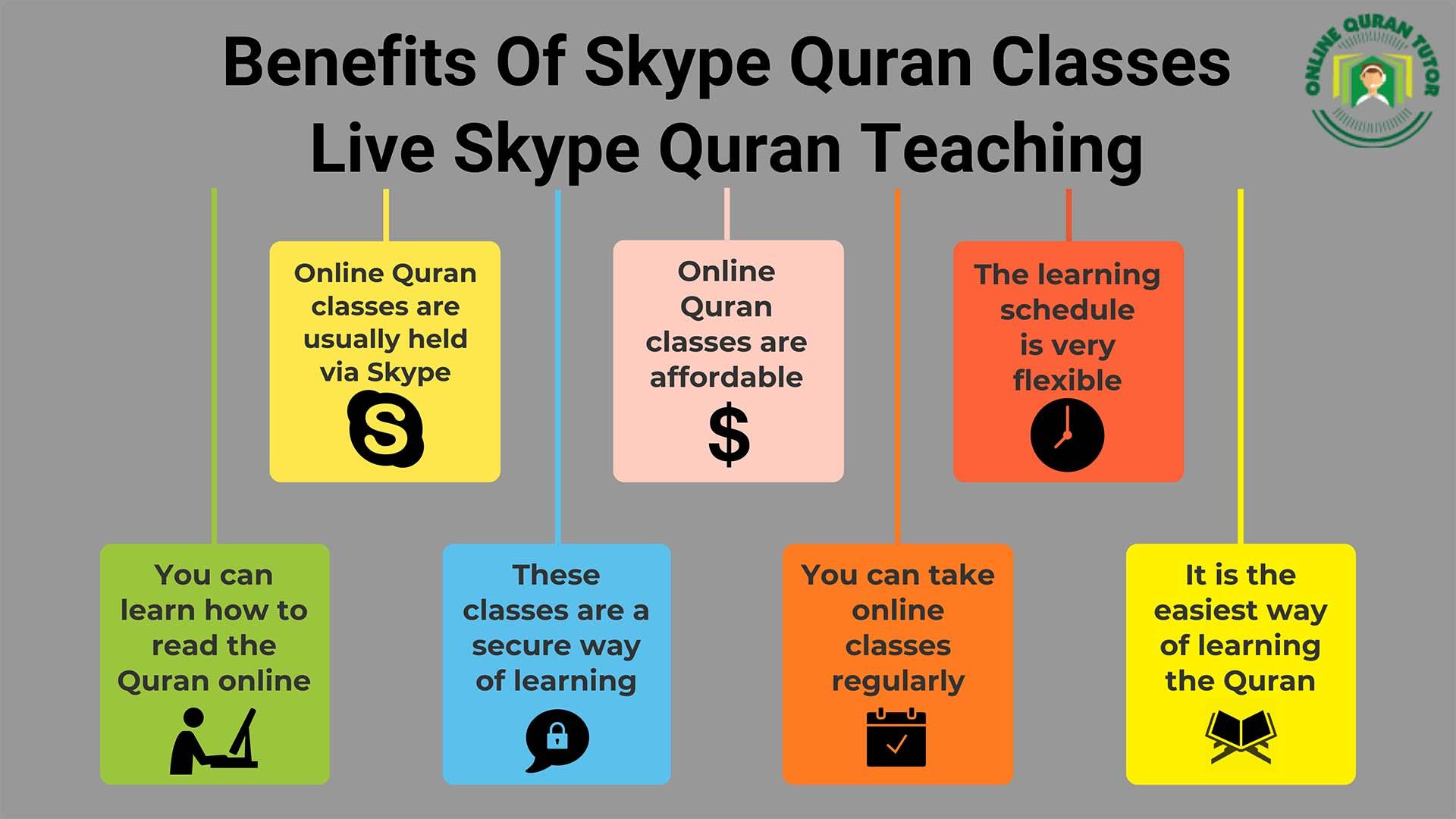 Benefits of Skype Quran Classes - Live Skype Quran Teaching