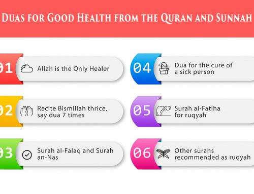 Duas for Good Health from the Quran and Sunnah