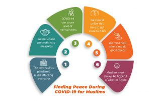 Finding Peace During COVID-19 for Muslims