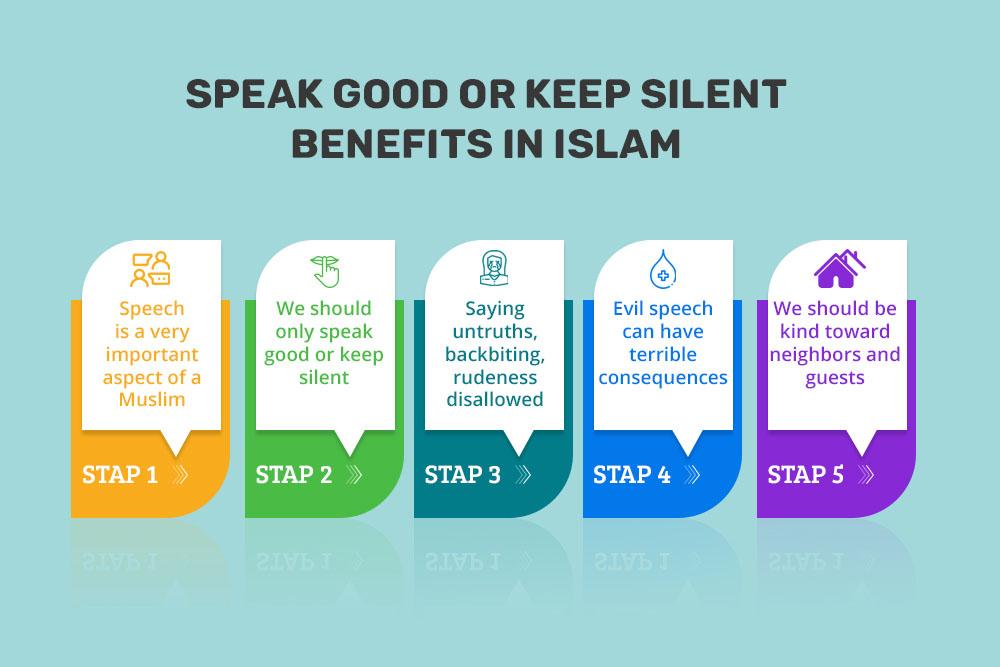Speak good or keep silent – Benefits in Islam