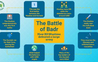 Battle of Badr – How 313 Muslims defeated a large army