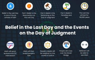 Belief in the Last Day and Events on the Day of Judgment