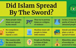 Did Islam Spread By The Sword?