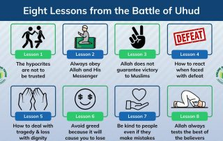 Eight Lessons from Uhud – The Battle of Uhud
