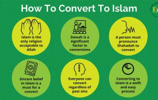 How To Convert To Islam, The Only True Religion