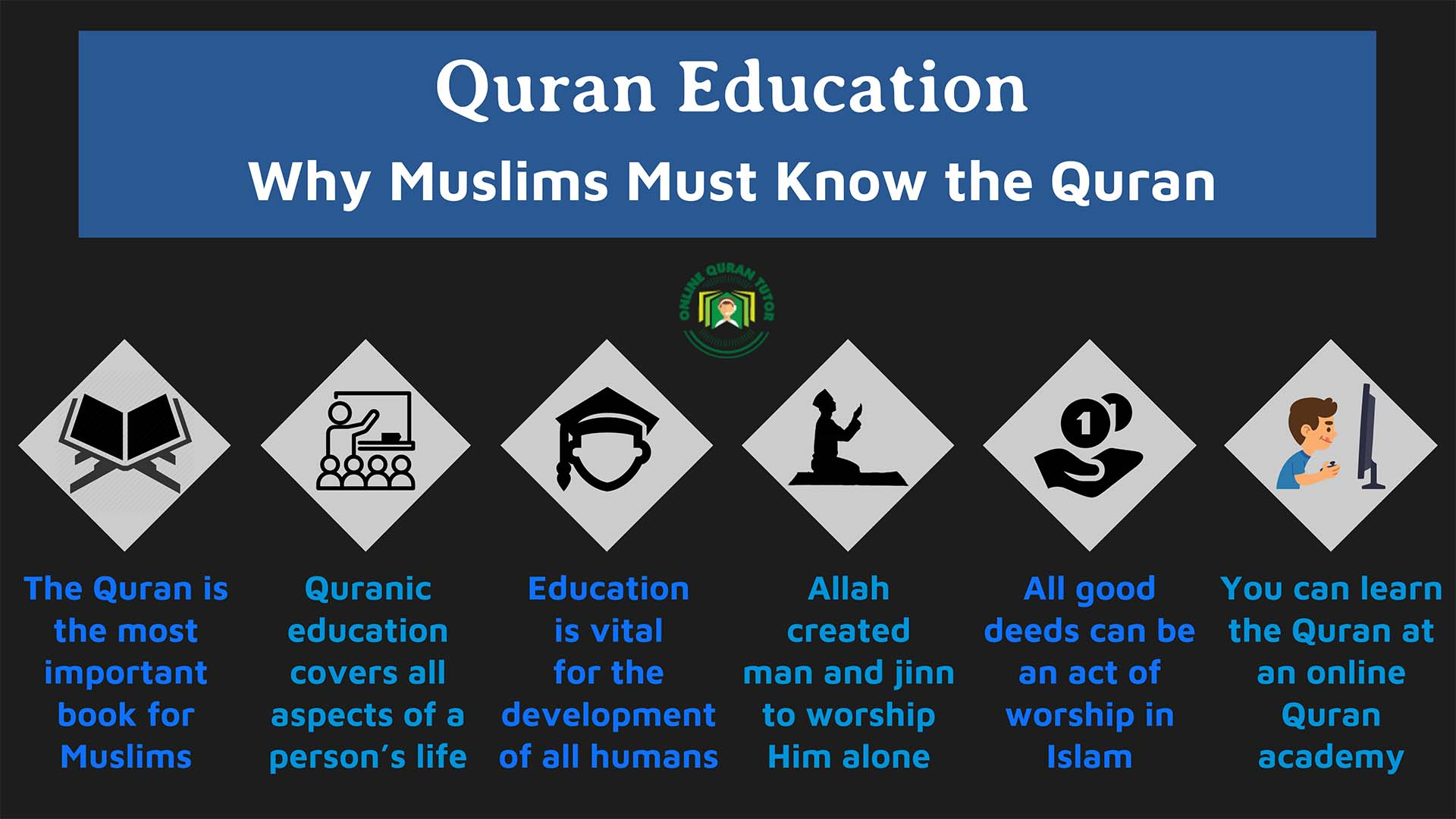 Quran Education – Why Muslims Must Know the Quran