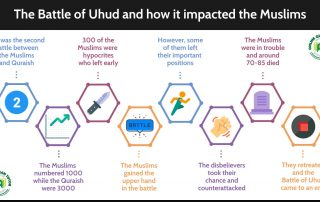 The Battle of Uhud and how it impacted the Muslims