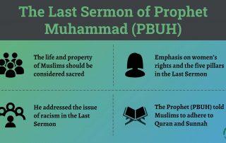 The Last Sermon of Prophet Muhammed (PBUH)