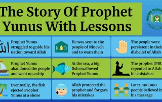 The Story of Prophet Yunus with lessons