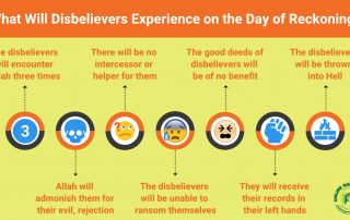What Will Happen To Disbelievers On Day Of Judgment?