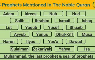 25 Prophets Mentioned In The Noble Quran