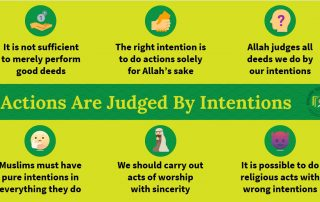 Actions Are Judged By Intentions: A Prophetic Hadith