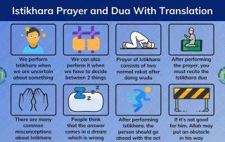 Dua for Istikhara with translation - Istikhara Dua and Prayer