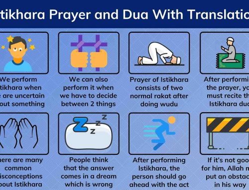 Dua for Istikhara with translation – Istikhara Dua and Prayer