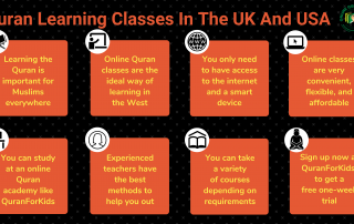 Quran Learning Classes in the UK and USA