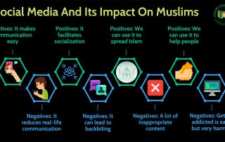 Social Media And Its Impact On Muslims