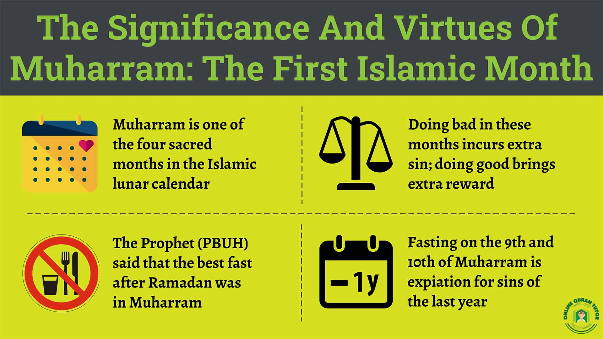 The Significance and Virtues of Muharram: The First Islamic Month
