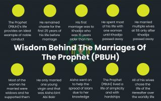 Wisdom Behind The Marriages Of The Prophet (PBUH)