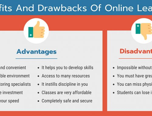 Benefits And Drawbacks Of Online Learning