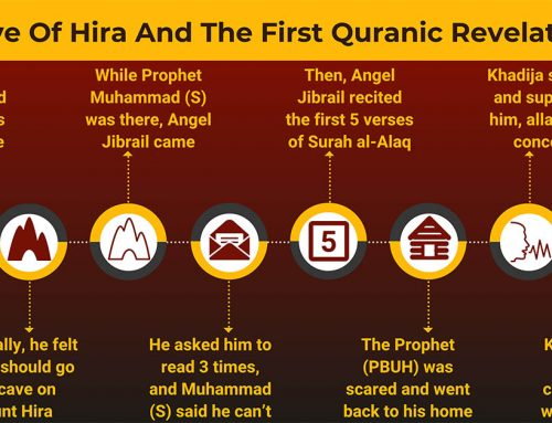 Cave Of Hira And The First Quranic Revelation