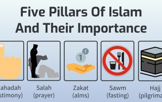 Five Pillars Of Islam And Their Importance