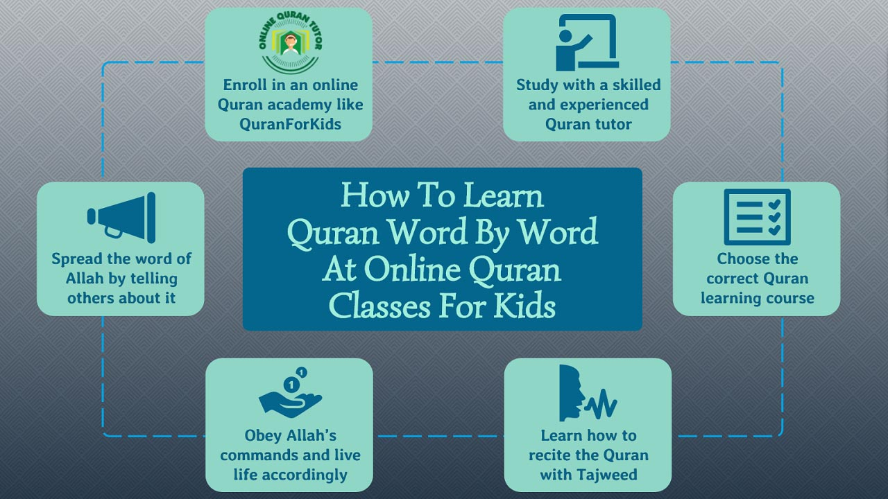How to Learn Quran Word by Word at Online Quran Classes for Kids