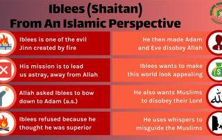 Iblees (Shaitan) From An Islamic Perspective