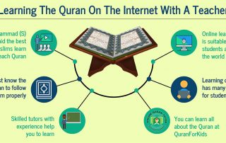 Learning The Quran On The Internet With A Teacher