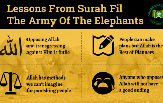 Lessons from Surah Fil: The Army Of The Elephants
