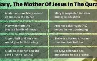 Mary, The Mother of Jesus In The Quran