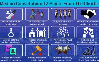 Medina Constitution: 12 Points From The Charter